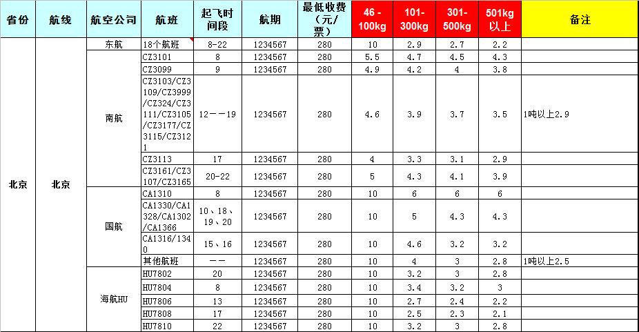 2019年7月25号广州到北京飞机托运价格表