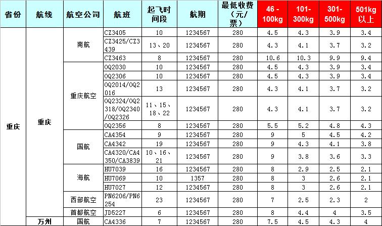 2019年7月29号发布广州到重庆飞机托运价格表
