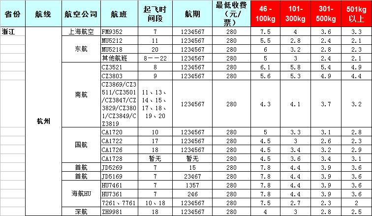 2019年7月30号-广州到浙江飞机托运价格表