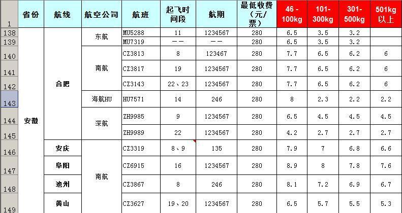 2019年8月5号发布广州到安徽飞机托运报价表