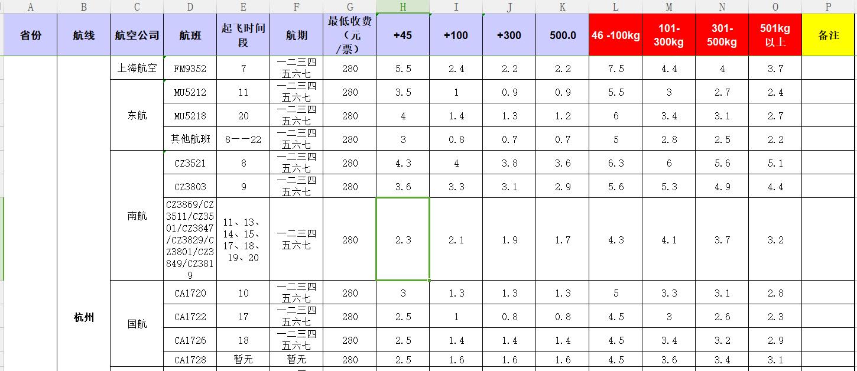 广州到杭州飞机托运价格-1月份空运价格发布
